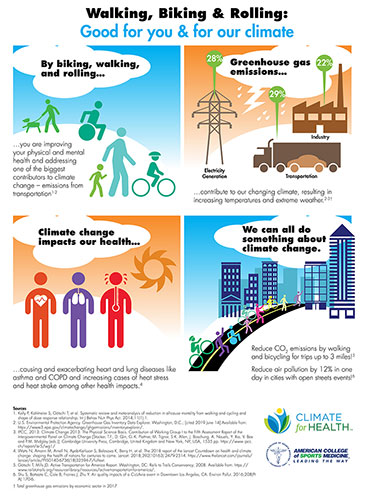 Climate change infographic for active transportation