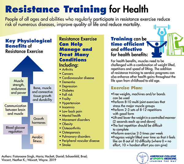 resistance-training-for-health