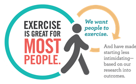 ACSM-ExerciseisGreatforMostPeople-Color