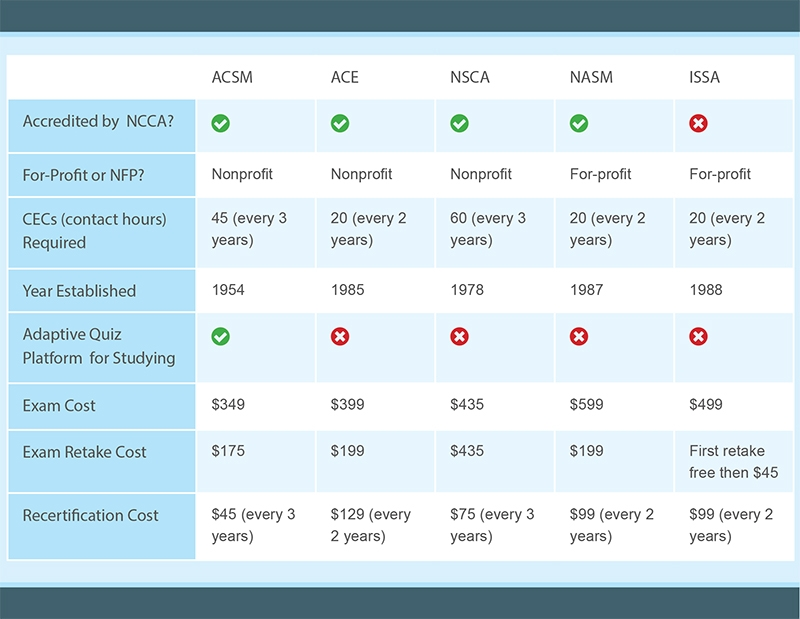 certification-comparison-chart-2