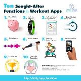 10 Fitness App Features ACSM
