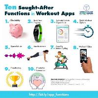 10 Fitness App Features ACSM