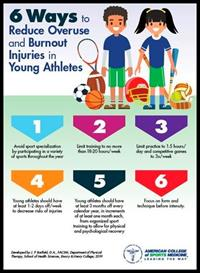 ACSM Burnout Young Athletes Download