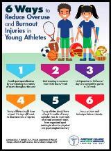 ACSM Burnout Young Athletes Download
