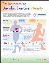 Monitoring Aerobic Intensity Tips ACSM