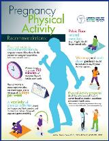 Pregnancy Guidelines Download ACSM