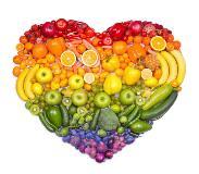 Nutrition Science ACSM CECs