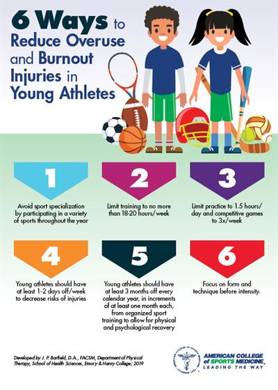 6-Ways-to-Reduce-Overuse-and-Burnout-Injuries-in-Young-Athletes