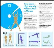 ACSM 7 Minute Workout