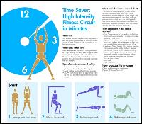 ACSM 7 Minute Workout