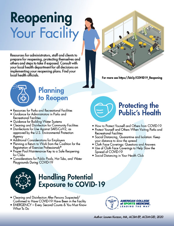 Reopening-your-facility-infographic