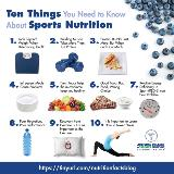 Ten-Things-You-Need-to-Know-About-Sports-Nutrition